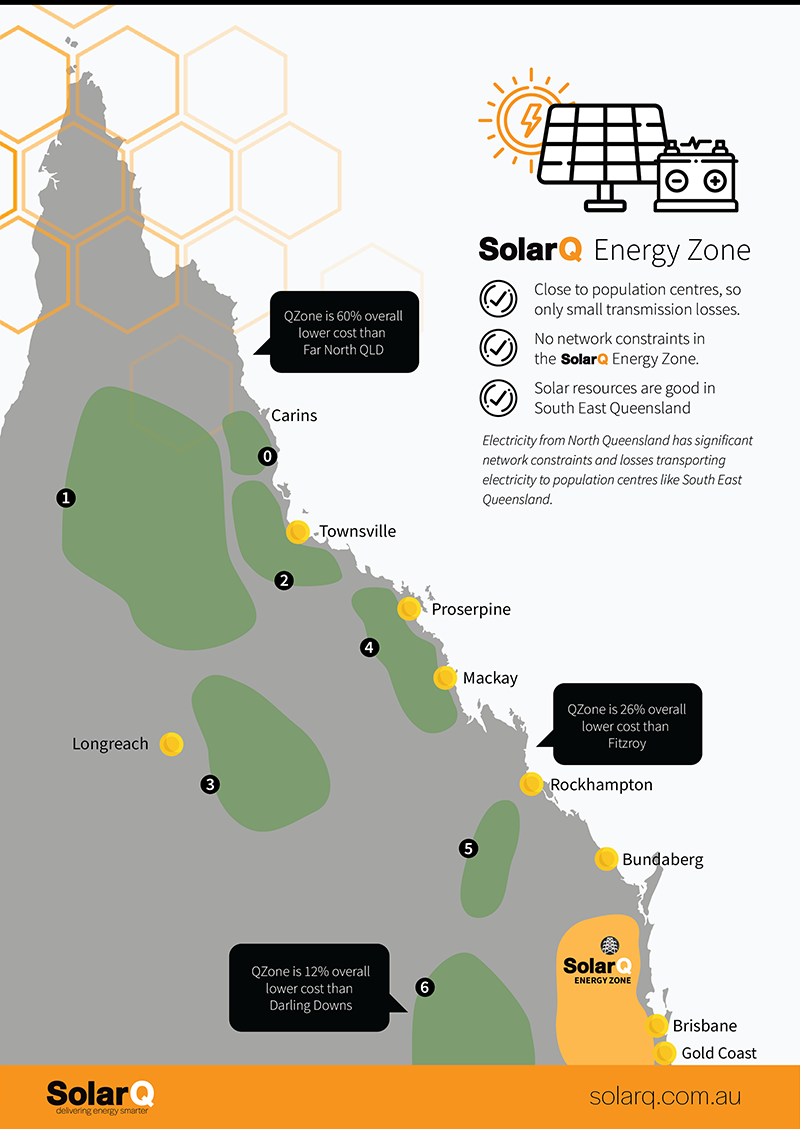 SolarQ - Renewable Energy Supplier Queensland - Solar Farms
